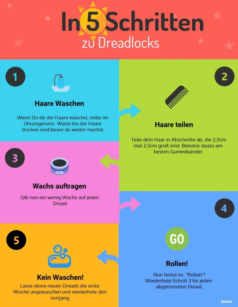Infografik wie man einfach Rastahaare oder auch Dreadlocks machen kann.
